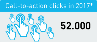 Call-to-action clicks in 2017
